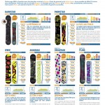 Act1_Page_Test_Snowboard_2011-1